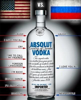 Как правильно рекламировать Майдан и Водку?