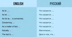 Как красиво начать предложение на английском?