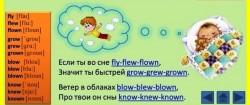 Как легко научить вашего ребенка 3 формам глагола