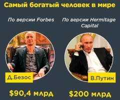Британский финансист Уильям Браудер оценил состояние Путина в 200 миллиардов долларов.