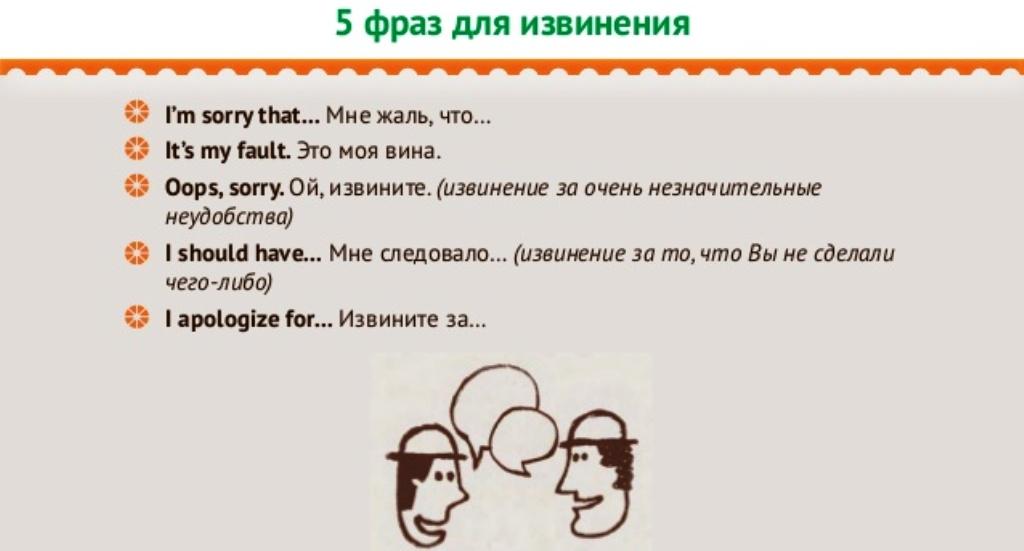 Извинения на английском языке