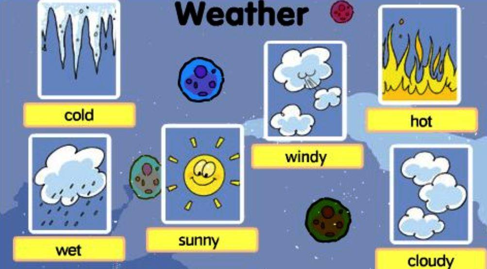 weather essays